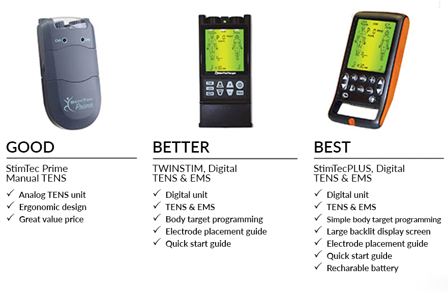 pt Health TENS unit comparison showing the StimTec Prime, TWINSTIM Digital, and StimTecPLUS digital TENS and EMS machines.