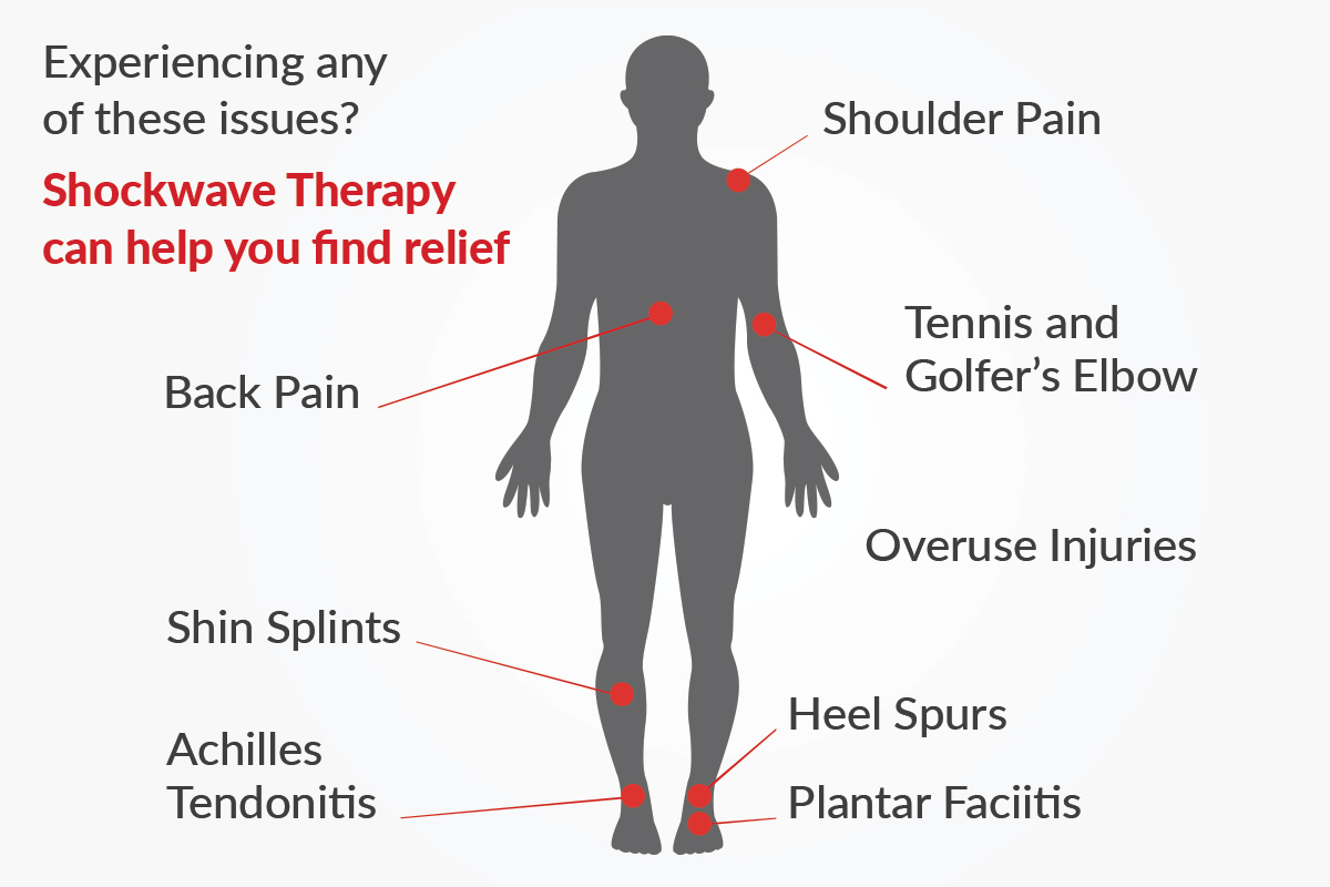 shockwave-therapy-conditions-image