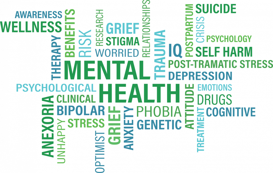 A word cloud of common mental health disorders